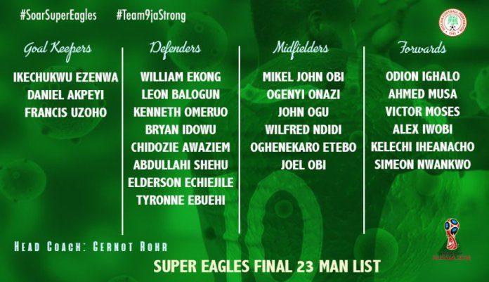 Super Eagles final list
